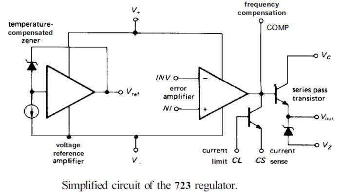 An external pass transistor Q1 is used. Q1 is added as a Darlington pair with