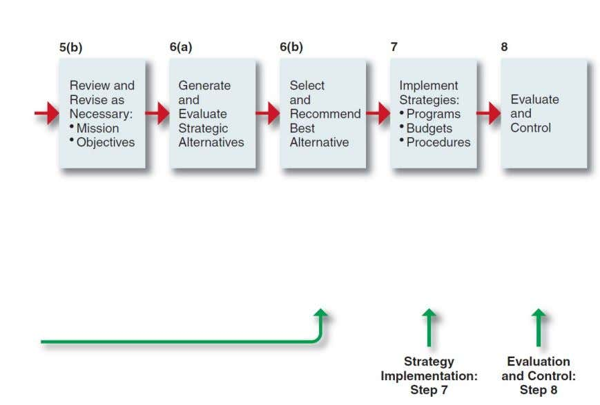 Strategic Decision-Making Process Figure 1-5 © Pearson Education Limited 2015 1-38