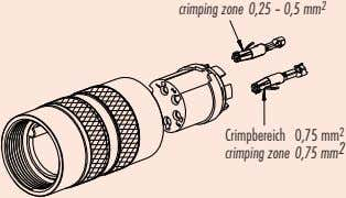 crimping zone 0,25 – 0,5 mm 2 Crimpbereich 0,75 mm 2 2 crimping zone 0,75