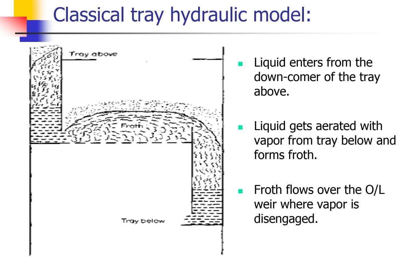 Classical tray hydraulic model: Liquid enters from the down-comer of the tray above. Liquid gets