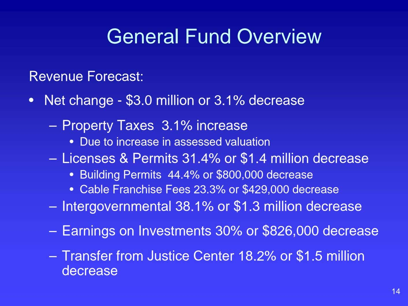General Fund Overview Revenue Forecast: • Net change - $3.0 million or 3.1% decrease –