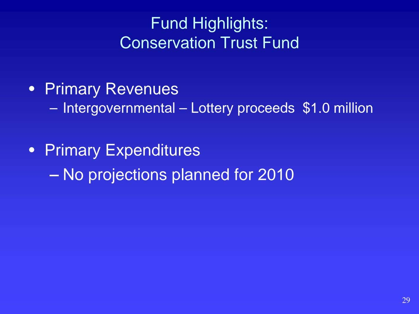 Fund Highlights: Conservation Trust Fund • Primary Revenues – Intergovernmental – Lottery proceeds $1.0 million