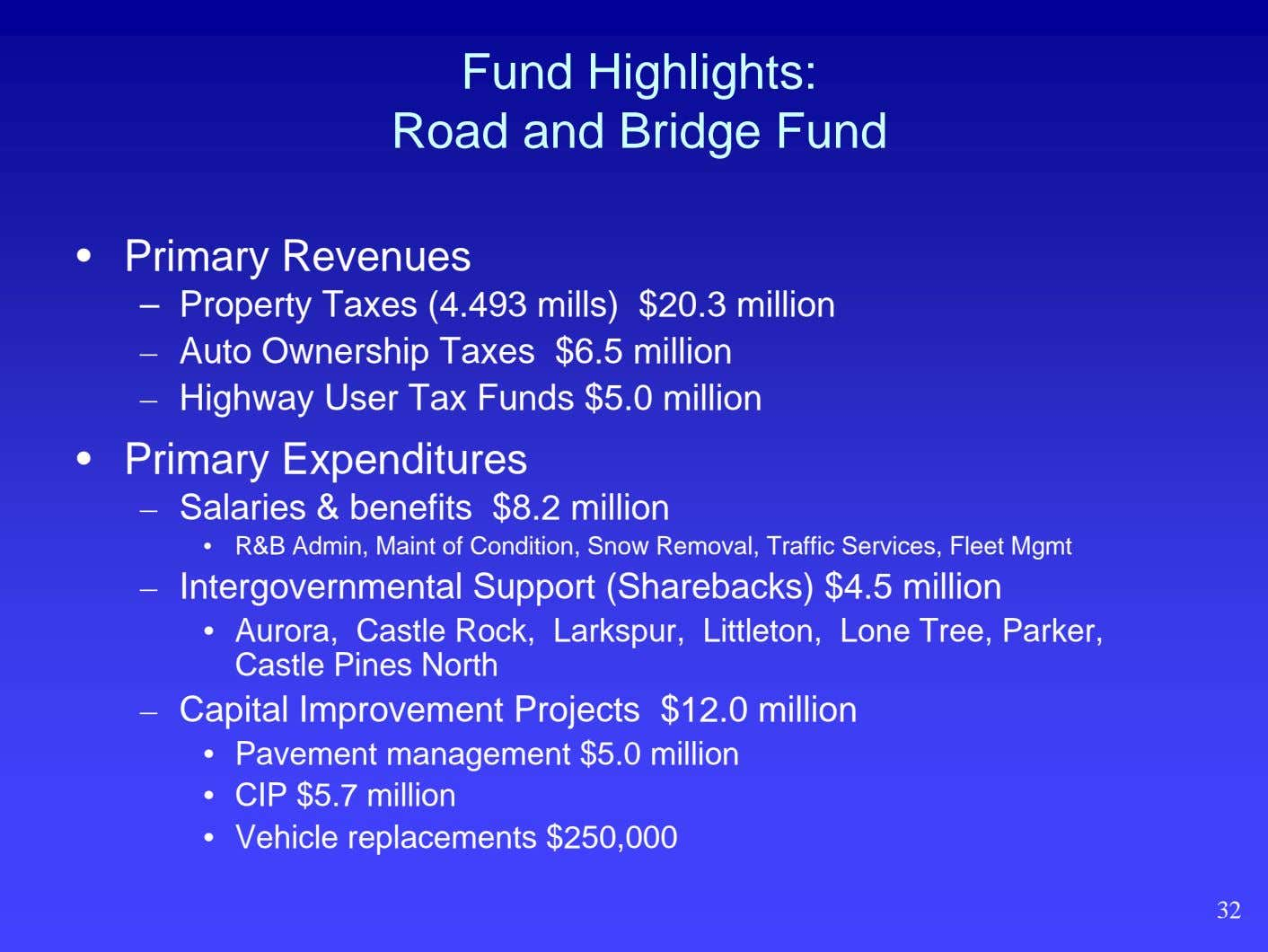 Fund Highlights: Road and Bridge Fund • Primary Revenues – Property Taxes (4.493 mills) $20.3