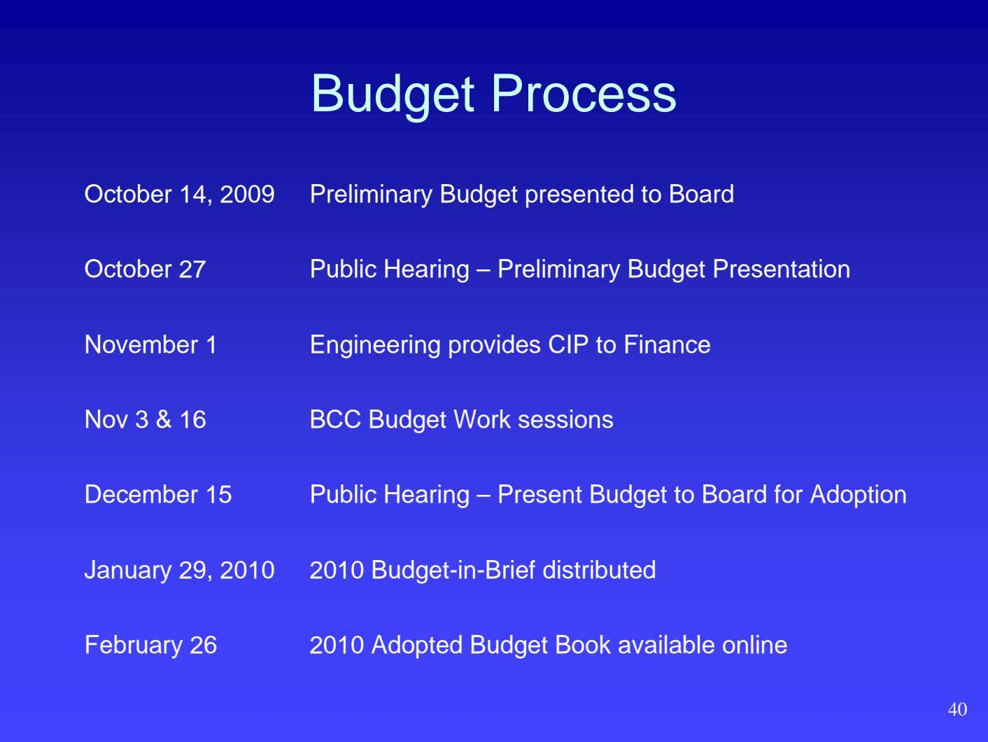 Budget Process October 14, 2009 Preliminary Budget presented to Board October 27 Public Hearing –