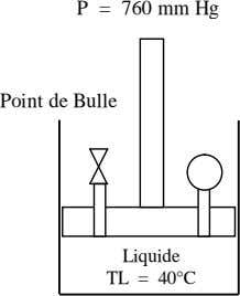 P = 760 mm Hg Point de Bulle Liquide TL = 40°C