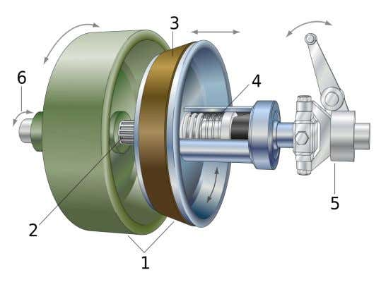 & clutch  Coupling is a permanent connection where as clutch can diconnect and connect as