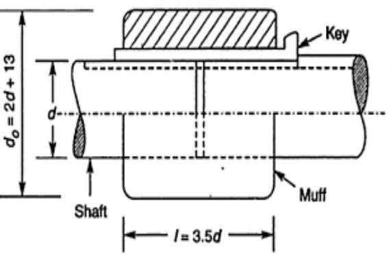 Muff Coupling Construction: It consists of sleeve or hollow cylinder which is fitted over the ends