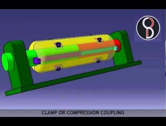Clamp Coupling= Split Muff Coupling= Compression coupling