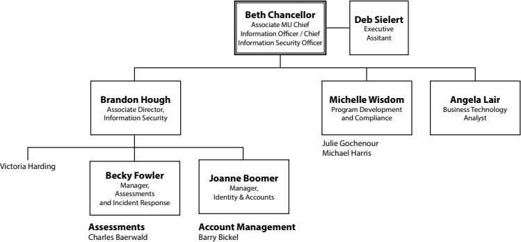 Beth Chancellor Deb Sielert Associate MU Chief Information Officer / Chief Information Security Officer Executive