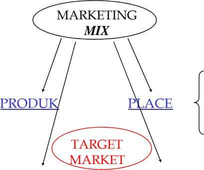 MARKETING MIX PRODUK PLACE TARGET MARKET