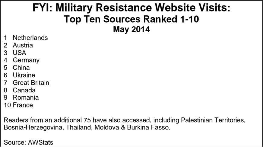 FYI: Military Resistance Website Visits: Top Ten Sources Ranked 1-10 May 2014 1 Netherlands 2