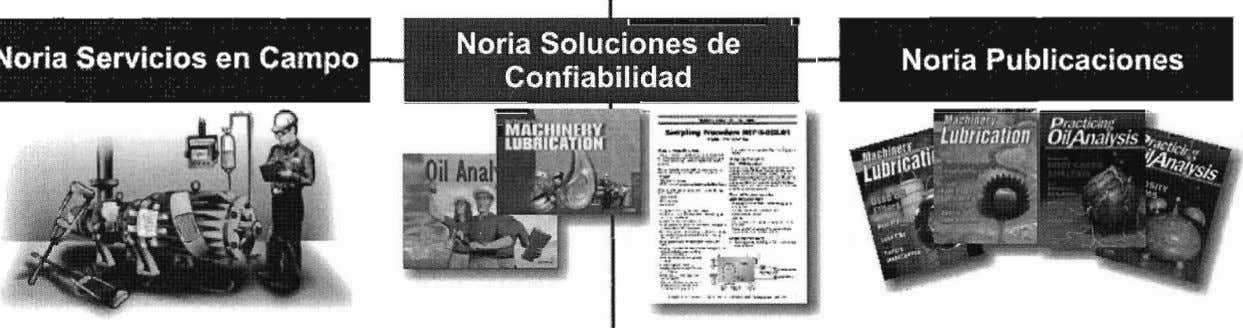 # Noria Corporation O Copyright Noria Corporation Noria Lath America 1523 Ref: Noria