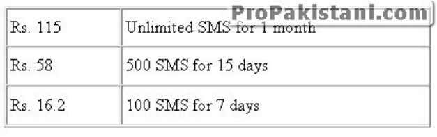 in three variants; details and pricings are as following Subscribe How to For Activation, all Mobilink