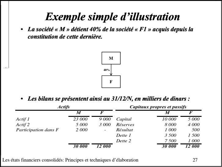 ExempleExemple simplesimple d'illustrationd'illustration •• LaLa sociétésociété «« MM »»