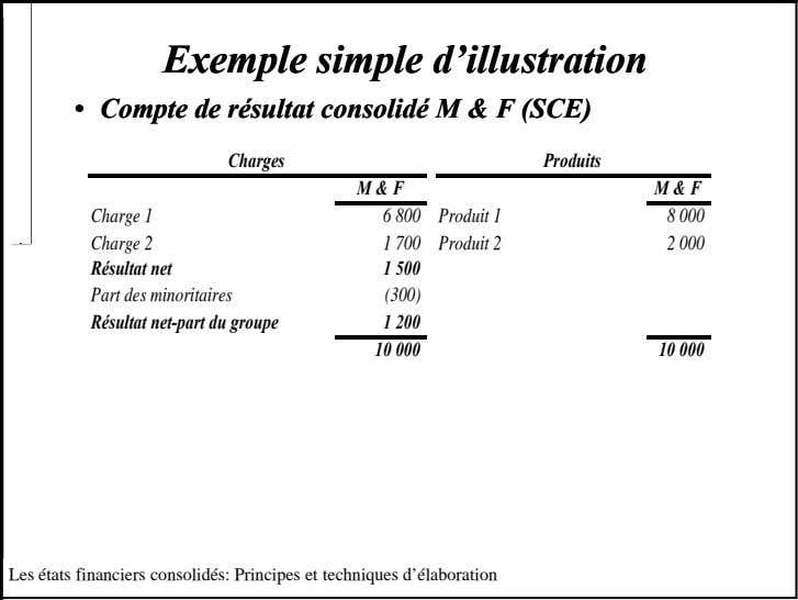 ExempleExemple simplesimple d'illustrationd'illustration •• CompteCompte dede résultatrésultat