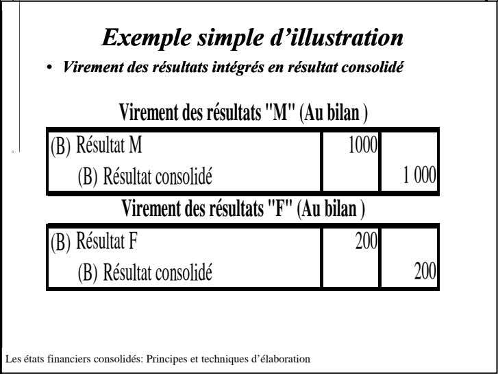 ExempleExemple simplesimple d'illustrationd'illustration •• VirementVirement desdes résultatsrésultats