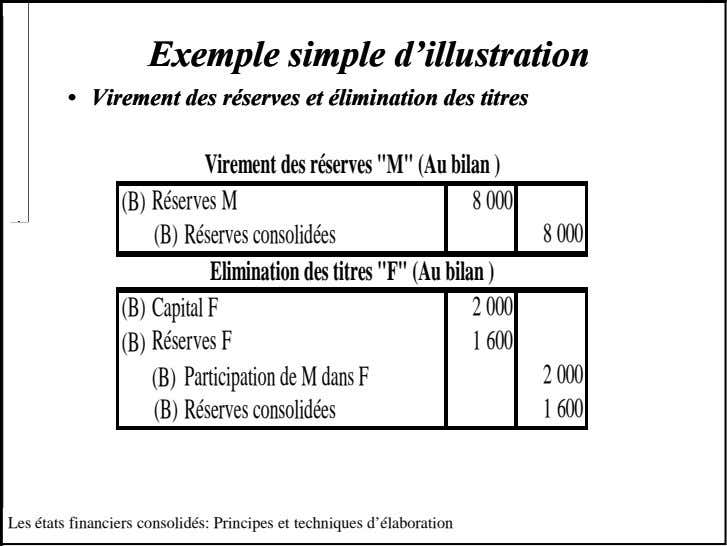 ExempleExemple simplesimple d'illustrationd'illustration •• VirementVirement desdes réservesréserves etet