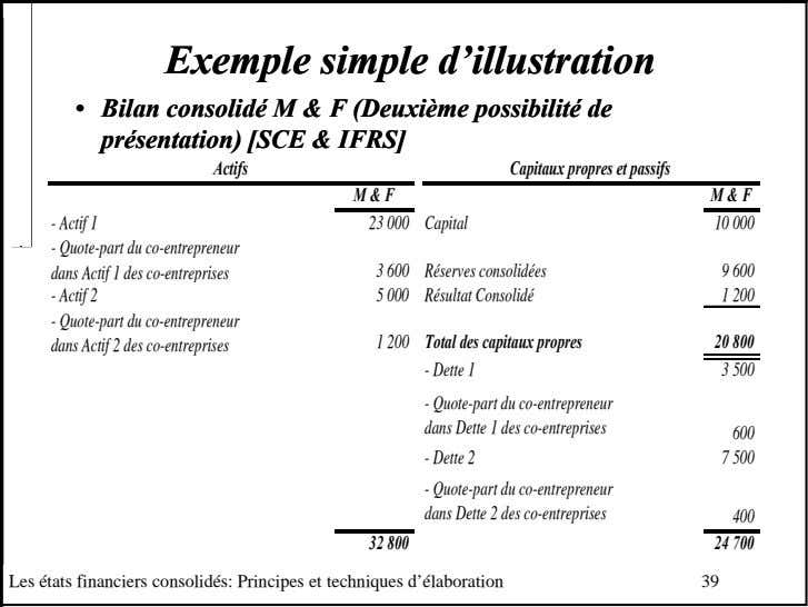 ExempleExemple simplesimple d'illustrationd'illustration •• BilanBilan consolidéconsolidé MM && FF