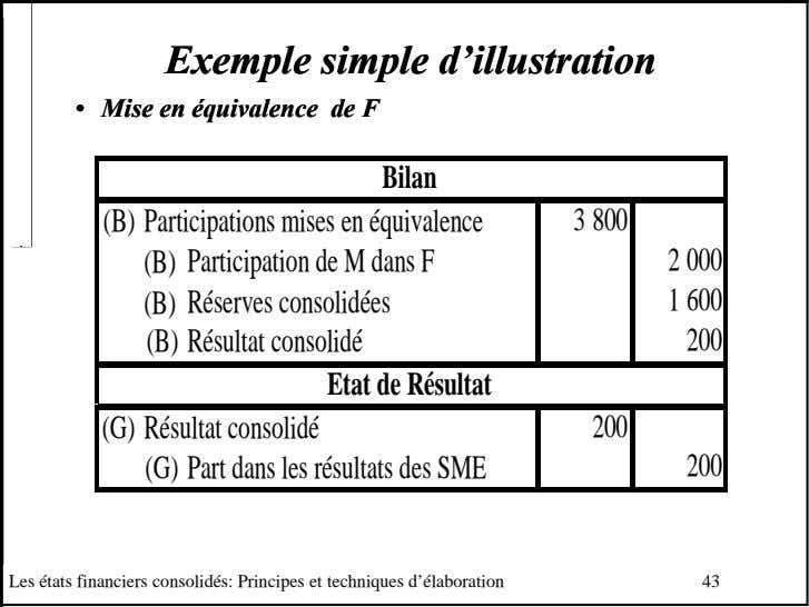ExempleExemple simplesimple d'illustrationd'illustration •• MiseMise enen équivalenceéquivalence dede FF