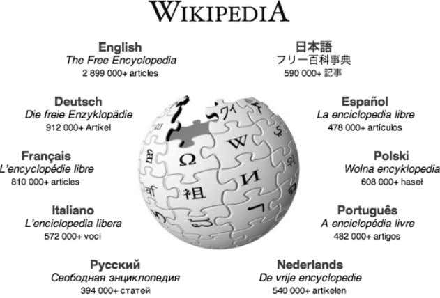 Our Digital Age 57 Figure 3.1 Screenshot of the Wikipedia home page ( http://www.wikipedia.org , accessed