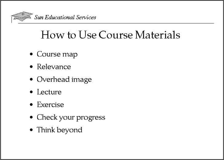 How to Use Course Materials To enable you to succeed in this course, these course