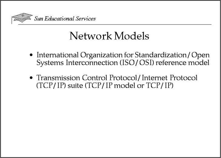 1 Network Models ISO/OSI reference model: ● Developed in early 1980s by the ISO ● Seven