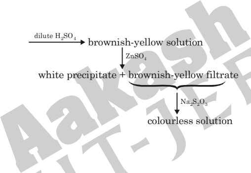 dilute H SO 2 4 brownish-yellow solution 6