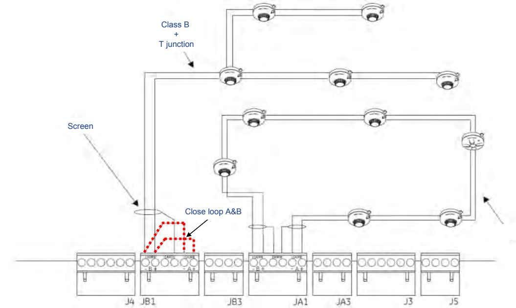 Class B + T junction Screen Close loop A&B