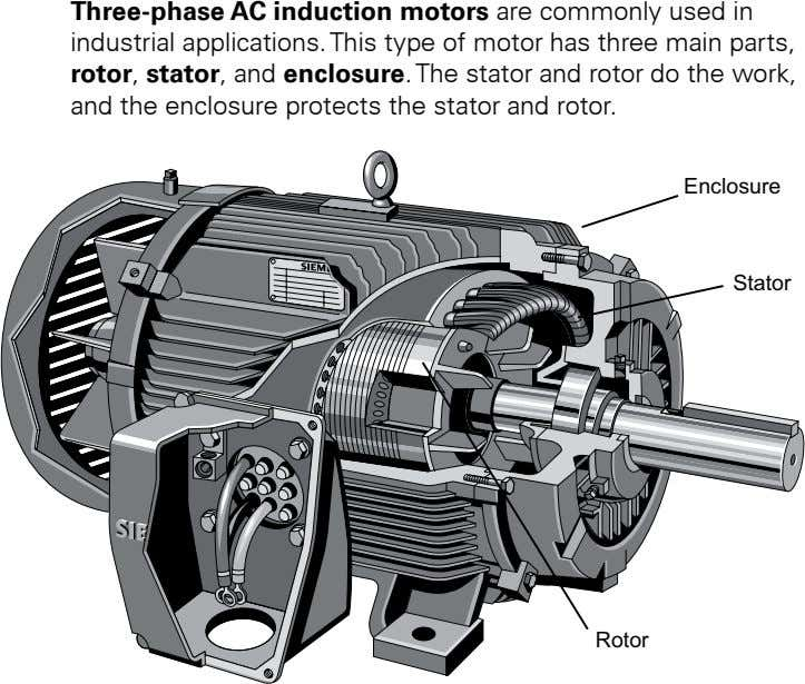 Three-phase AC induction motors.are.commonly.used.in. industrial.applications This.type.of.motor.has.three.main.parts,.