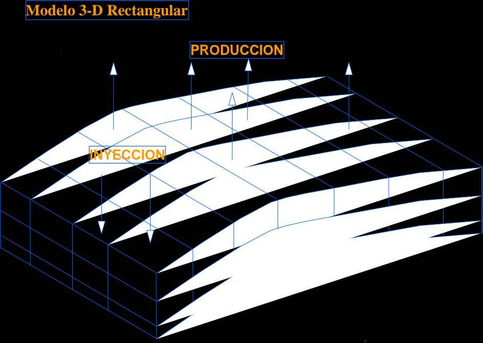 Modelo 3-D Rectangular PRODUCCION INYECCION