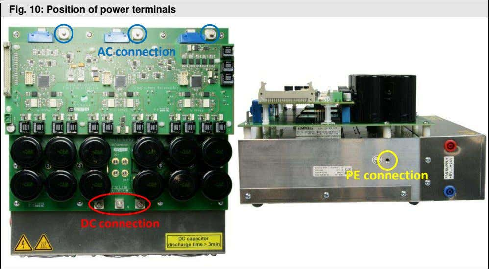 Fig. 10: Position of power terminals AC connection PE connection DC connection