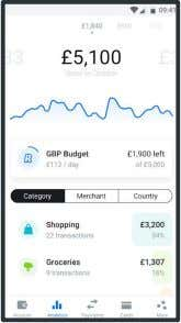 Users + ~2x in Ten Months Revolut Money Transfer / Banking Personalization with the help of