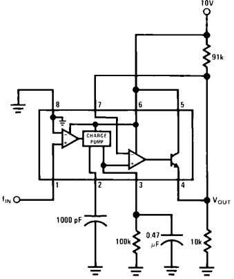Input Frequency of Zero 794229 794230 Changing Tachometer Gain Curve or Clamping the Minimum Output Voltage