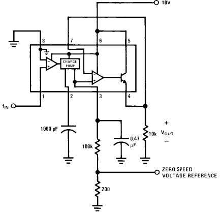 Changing the Output Voltage for an Input Frequency of Zero 794229 794230 Changing Tachometer Gain Curve