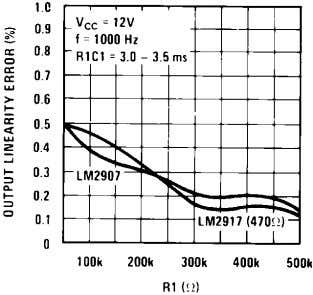 I 3 vs Supply Voltage 794244 Tachometer Linearity vs R1 794248 Op Amp Output Transistor Characteristics