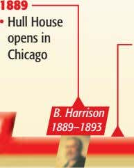 1889 1889 • • Hull House Hull House opens in opens in Chicago Chicago ▲ ▲