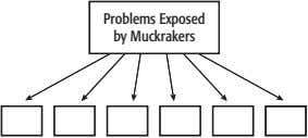 Problems Exposed Problems Exposed by Muckrakers by Muckrakers