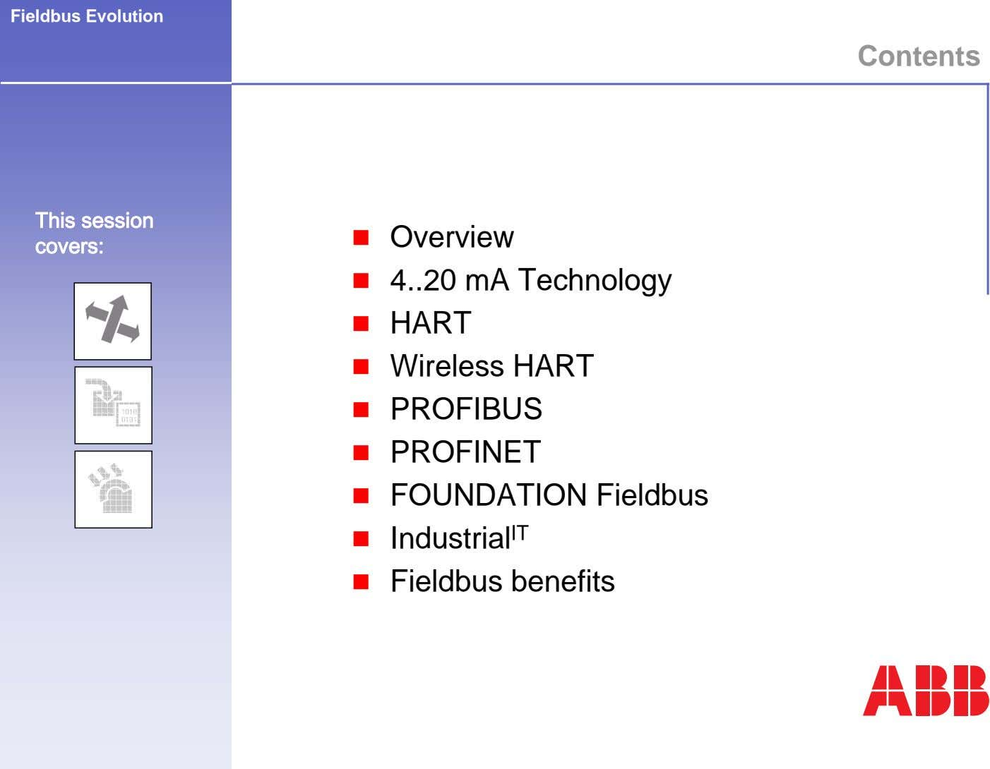 Fieldbus Evolution Contents This session covers: Overview 4 20 mA Technology HART Wireless HART PROFIBUS