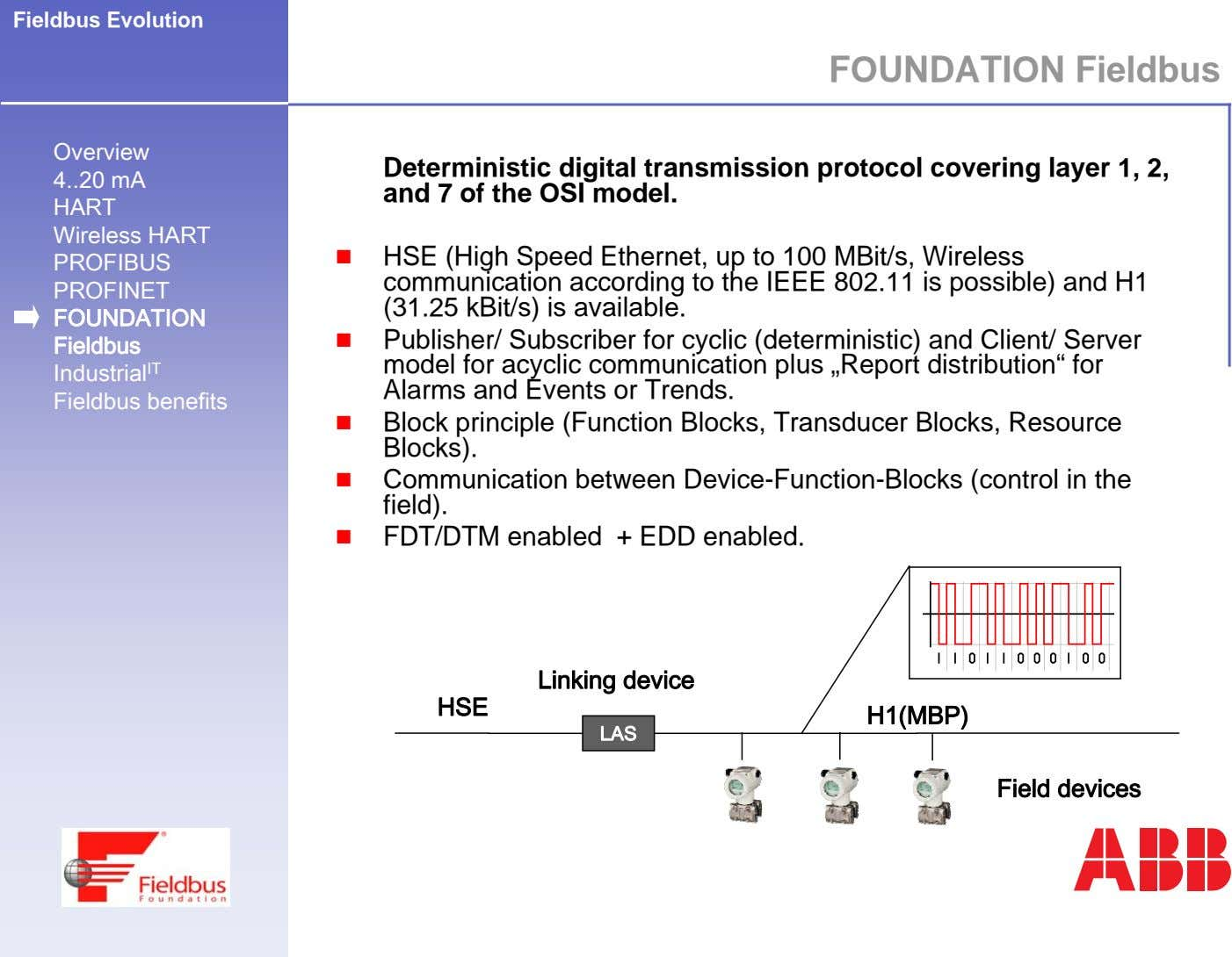 Fieldbus Evolution FOUNDATION Fieldbus Overview 4 20 mA Deterministic digital transmission protocol covering layer