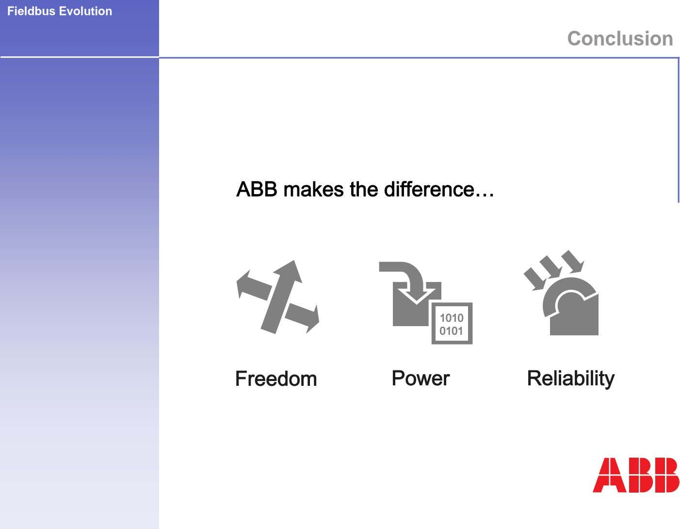 Fieldbus Evolution Conclusion ABB makes the difference… 1010 0101 Freedom Power Reliability