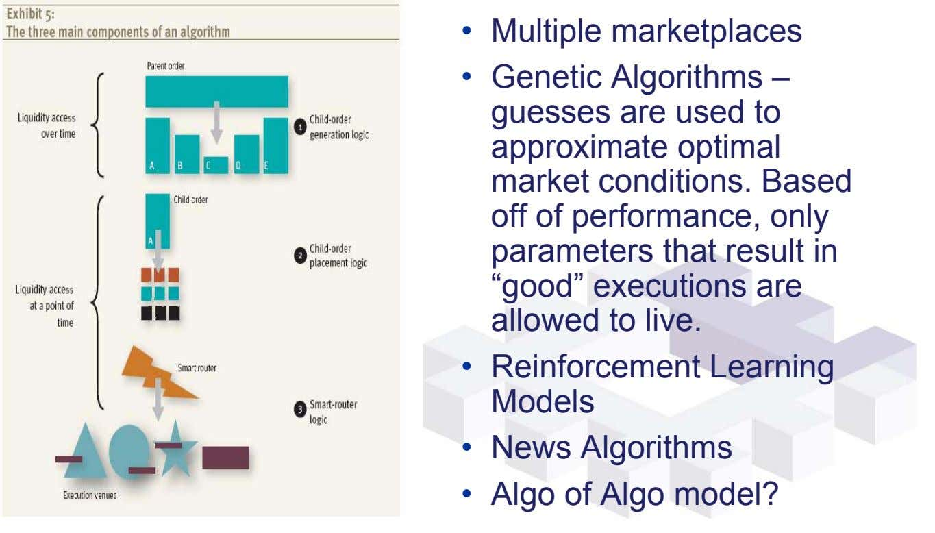 • Multiple marketplaces • Genetic Algorithms – guesses are used to approximate optimal market conditions.