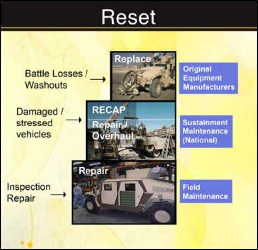 Sustaining the Army's Equipping Needs Reset: What the Army is Doing to Sustain Equipment on Hand