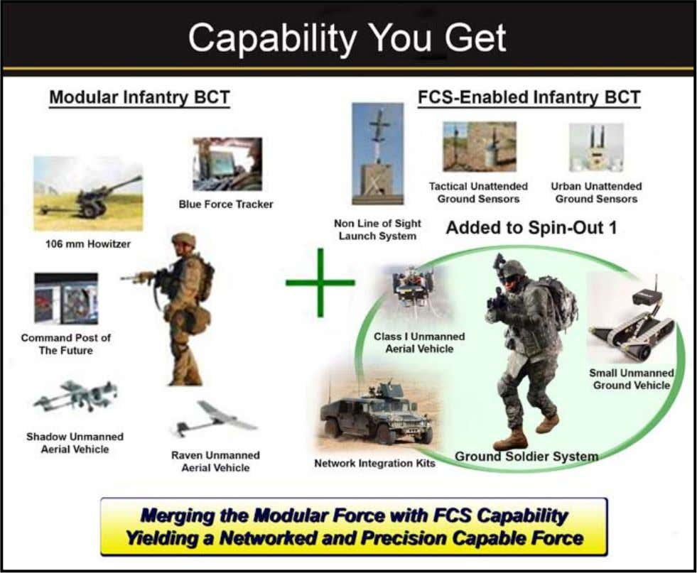 Figure C–1 Capability You Get Delivering Spin-outs to Infantry Brigade Combat Teams The Army recently decided