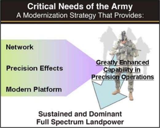 Chapter 5–Field Future Combat Systems Introduction The Army is transforming into a networked Modular Force that