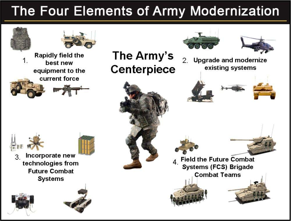 The Army's Modernization Strategy methodically delivers needed capabilities through the following ways: 1. Rapidly field the