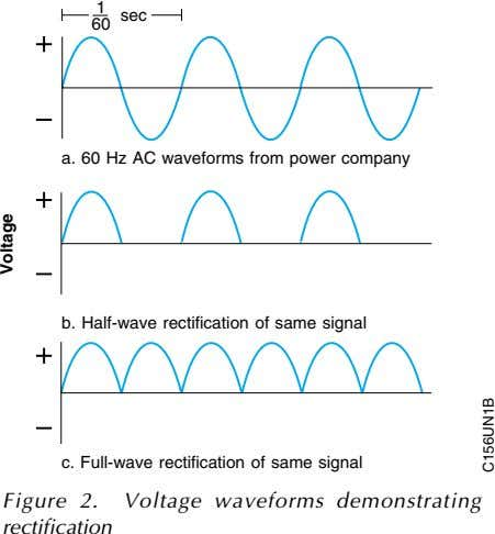 1 60 sec a. 60 Hz AC waveforms from power company b. Half-wave rectification of