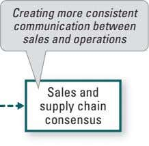 Creating more consistent communication between sales and operations