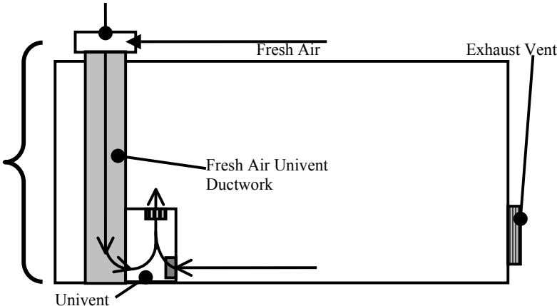 Fresh Air Exhaust Vent Fresh Air Univent Ductwork Univent