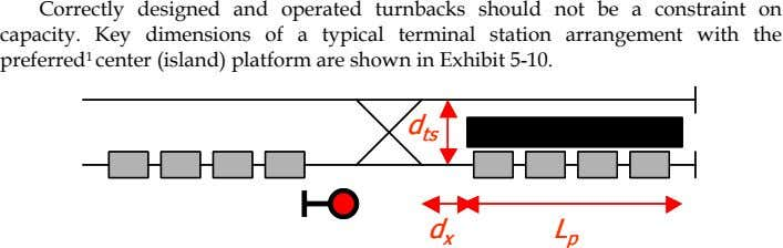Correctly designed and operated turnbacks should not be a constraint on capacity. Key dimensions of