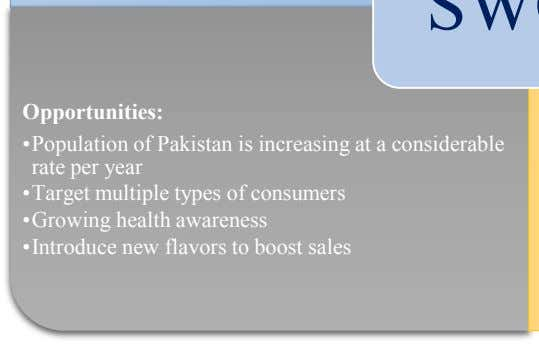 lack creativity •Lack of variety in flavors SWOT Opportunities: Threats: •Population of Pakistan is